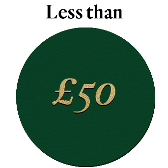 Gifts for less than £50